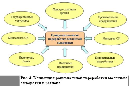 биотехнология направления реферат: