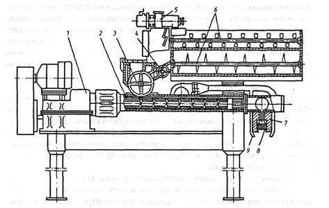 Рисунок 7 - Пресс ЛПШ-1000.