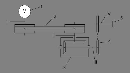 П.3.1 Кинематическая схема