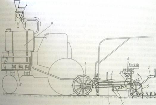 Рассадопосадочная машина МРУ-б