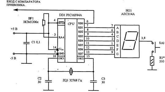 микропроцессорной системы