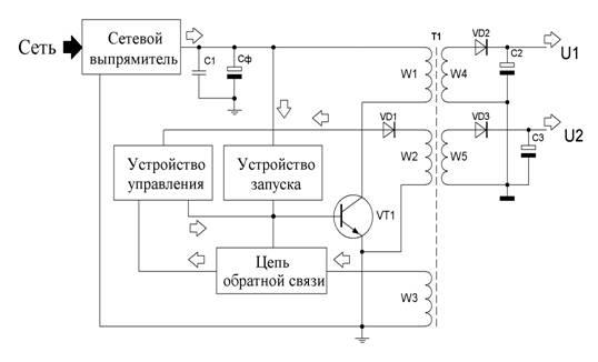 функциональная схема ИИП