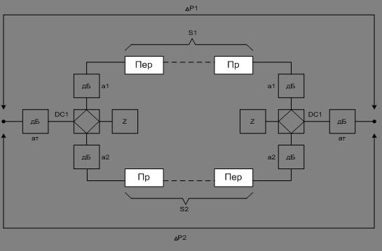 двухстороннего канала ТЧ