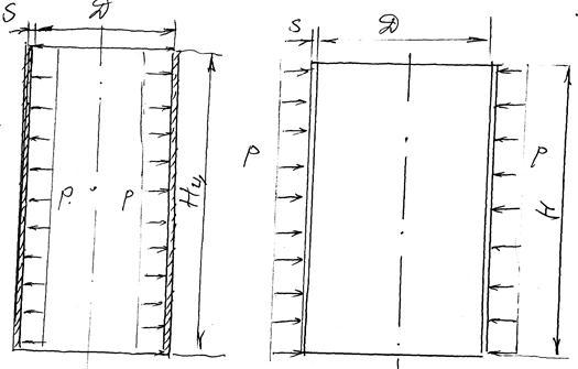 Схема расчетная обечайки.